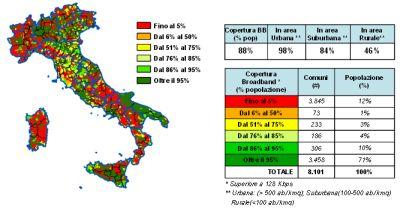 banda-larga-adsl-copertura-italia-quarta-europa Italia quarta come numero di connessini a Banda Larga