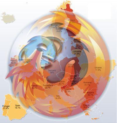 firefox-aumento-europa In Europa aumenta lutilizzo di Firefox