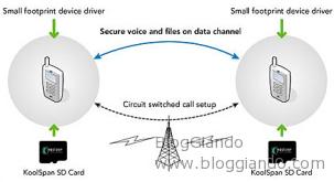 trustchip-sicurezza-cellulari.png