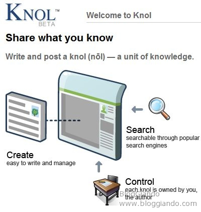 knol-lenciclopedia-libera-di-google Knol lenciclopedia libera di Google