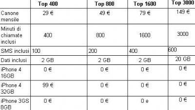 3 Italia offrirà iPhone 4 dal 30 luglio tutti i prezzi e le tariffe 01