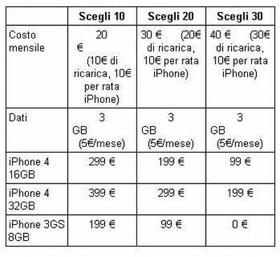 3 Italia offrirà iPhone 4 dal 30 luglio tutti i prezzi e le tariffe 02